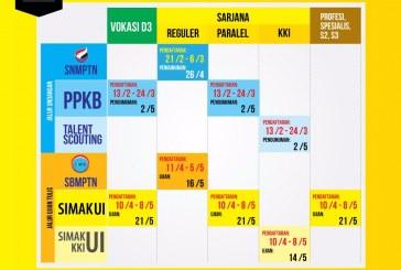 Jalur Penerimaan Mahasiswa Baru Universitas Indonesia 2017