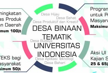 SELAMAT! VOKASI UI RAIH 18 HIBAH PENGABDIAN MASYARAKAT UNIVERSITAS INDONESIA